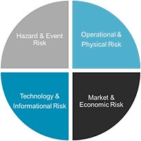 Corporate Risk Management, Security, and Safety   Pinkerton   Watch the video! http://youtu.be/jzkbVZFglFk