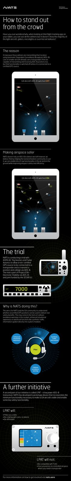 #NATS has started a trial promoting the use of ADS-B by General Aviation that encourages pilots to connect a transponder to a non-certified #GPS source. The #infographic takes you through the reasons behind the trial and why we've also invested in developing a low power ADS-B transceiver called #LPAT for #pilots who fly #aircraft not equipped with a #transponder. #aviation #generalaviation #ga