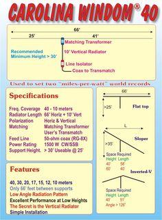 Carolina Windom 40 Vertical Radiators, All Band, First Contact, Ham Radio, World Records