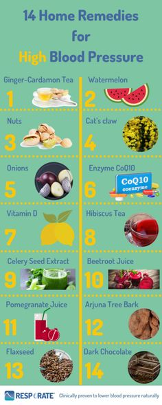 14 Home Remedies For High Blood Pressure | RESPeRATE