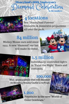 Disneyland's Diamond Celebration: Check out what the park has in store for its 60th Anniversary