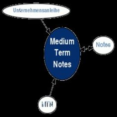 Medium Term Notes Etc. by Universal Trading Company Ltd United Kingdom – View more details about Medium Term Notes Etc. Financial Instrument, Trading Company, Notes, Medium, Business, Report Cards, Notebook, Store, Business Illustration