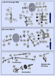 wiring diagrams for cars http www automanualparts com wiring rh pinterest com
