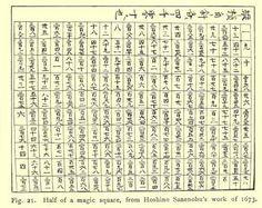 Half of a magic square 1673 Magic Squares, Periodic Table, Squares, Periodic Table Chart, Periotic Table