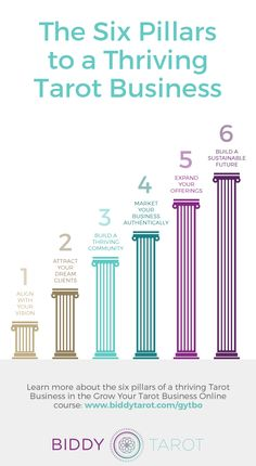 If you have ever dreamed of following your heart and building your own successful online Tarot business, you can. In BTP61, I share the six pillars of a thriving online Tarot business. If you want to create a business that is both spiritually and financially abundant, then these six pillars are critical to your success. http://biddytarot.com/61