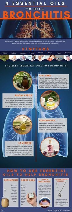 SAVE THIS PIN Essential Oil For Bronchitis, Essential Oils For Cough, Essential Oil Uses, Essential Oil Diffuser, Aromatherapy Diffuser, Aromatherapy Recipes, Young Living Oils, Young Living Essential Oils, Oil For Cough