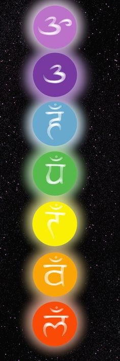 Los 7 Chakras The 7 Chakras Avatar The 7