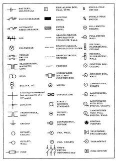 wiring diagram moreover socket weld symbol on electrical schematicschematic symbols chart electrical symbols on wiring and schematic wiring diagram moreover socket weld symbol