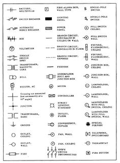 electrical wiring diagram symbols and meanings