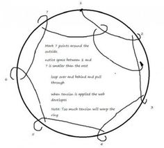 How Do Dream Catchers Work How To Make Dream Catchers Stepstep With Pictures  Google