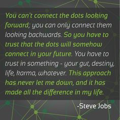 Inspirational quote by Steve Jobs.