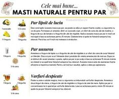 Masti naturale pentru par – Willkommen bei Pin World Face Health, Pregnancy Problems, Body Hacks, Fitness Journal, Natural Medicine, Cosmetology, Hair Hacks, Face And Body, Healthy Lifestyle