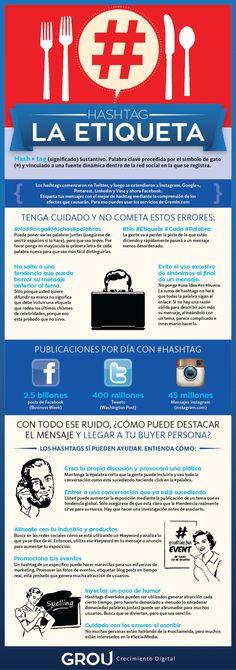 Una infografía con cifras, datos y consejos de interés para aprender a aprovechar el potencial de los hashtags en las Redes Sociales.