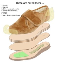 These are not slippers- so much more goes into a Reeco house shoe