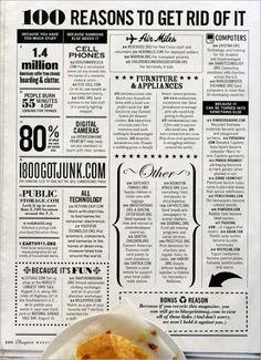 Classifieds-inspired design in Domino magazine. RIP.