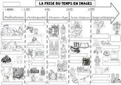 Art History Major, Art History Memes, History For Kids, History Projects, History Teachers, Montessori Education, Art Education, Geography For Kids, Learn French