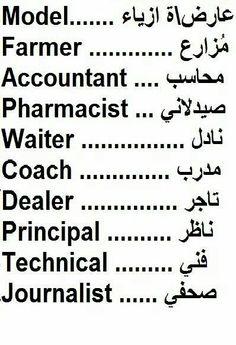Teaching English Grammar, English Language Learning, English Writing, English Vocabulary, English Phrases, Learn English Words, English Lessons, English Language Course, Good Vocabulary Words