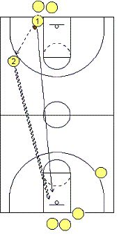 Piston Drill - Coach's Clipboard #Basketball Coaching