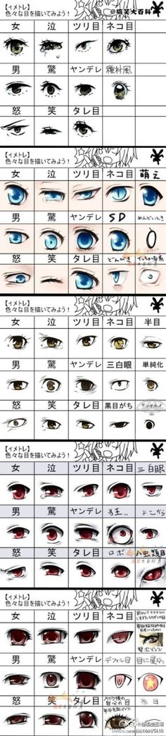 How to draw anime eyes.