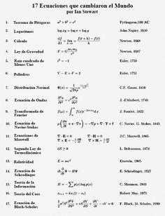 17 ecuaciones que cambiaron el mundo :)