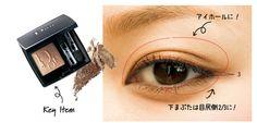 eye make up tips アイメイク