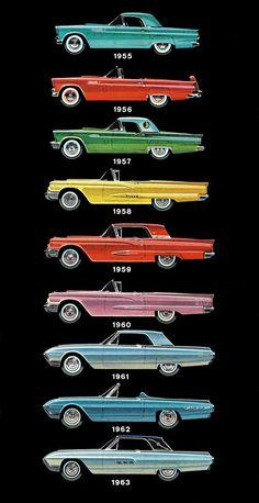 1955-63 Ford Thunderbird.