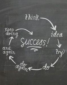 Try, try again till you get success