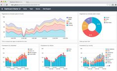 Looking for free admin template? We collected some best free admin template for web applications. Free Dashboard Templates, Dashboard Examples, Web Dashboard, Analytics Dashboard, Dashboard Design, Data Analytics, Software, Web Design, Graphic Design