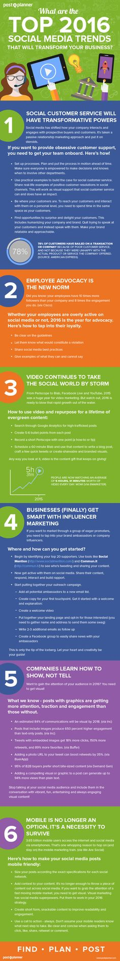 6 Social Media Trends That Could Transform Your Business In 2016 #Infographic