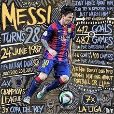 I fan di Leo si sono sbizzarriti con la fantasia: un piccolo capolavoro di grafica da revaadhiendra