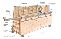 Miter Saws Combo Miter Saw Station Lumber Rack - This miter saw station does double duty as a lumber storage rack with room for long boards underneath and x sheet goods in the back. I looked around f.