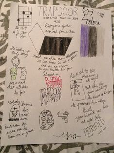 by clique art Tyler And Josh, Tyler Joseph, Twenty One Piolets, Twenty One Pilots Songs, Pilot Tattoo, Top Lyrics, Twenty One Pilots Wallpaper, Emo Art, Twenty One Pilots