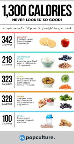 Trying to Lose Weight? Here are 18 Snacks That Will Help you to get proper nutrition. Trying to Lose Weight? Here are 18 Snacks That Will Help you to get proper nutrition. 300 Calories, Proper Nutrition, Diet And Nutrition, Proper Diet, Nutrition Guide, Nutrition Drinks, Nutrition Tracker, Nutrition Classes, Recipes