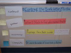 Wonderopolis - Students Writing Questions