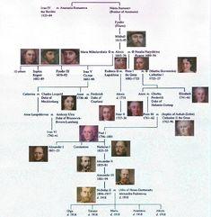 Chart of the Romanov Dynasty Romanov Family Tree, February Revolution, Royal Family Trees, House Of Romanov, Genealogy Chart, Tsar Nicholas Ii, Imperial Russia, Ancestry, Family History