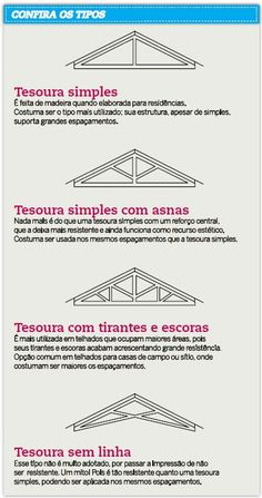 Redação : Douglas Galan Mais Building Structure, Building Materials, Roof Design, House Design, Roof Edge, Cool Garages, Building Drawing, Architectural Section, Civil Engineering