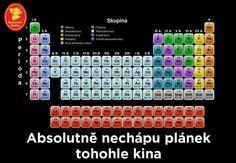 Funny Memes, Jokes, Periodic Table, Haha, Writing, Humor, Periodic Table Chart, Husky Jokes, Periotic Table