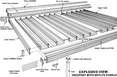 Image result for add insulation to flat pans patio