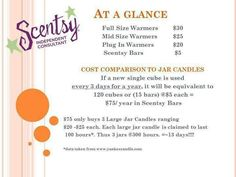 scentsy at a glance