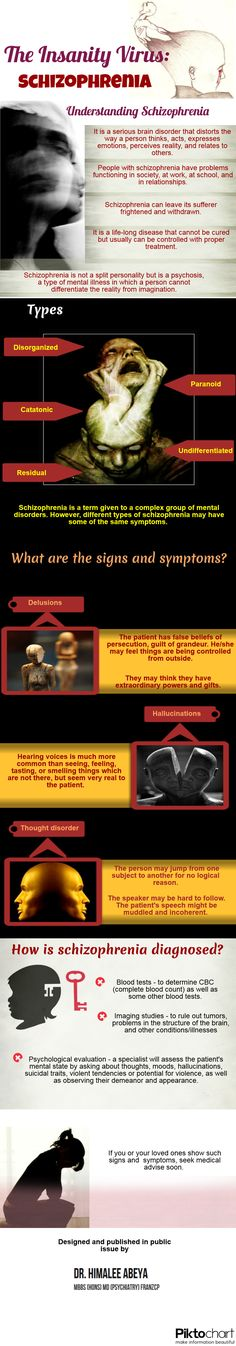The Insanity Virus- Schizophrenia