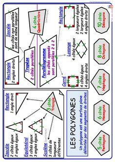 Un référent simple sur les pri Ks2 Maths, Montessori Math, French Lessons, Teaching French, Math Games, Math Centers, Mathematics, Kids Learning, Science