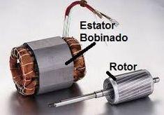 Que Es Un Motor Electrico Motor Electrico Electricidad Y Electronica Instalacion Electrica