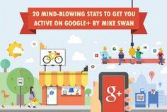 Google+: 20 buoni motivi e alcune statistiche per il vostro business, l'infografica