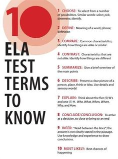 List of ELA Test Terms to Know. With this list, students can sort questions by skill—is the question asking them to compare and contrast, summarize, or infer?