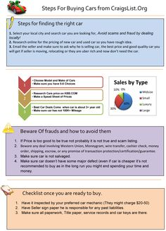 There are many cautions to beware of.  In the image below, we have compiled many tips and other steps and cautions for you to use as a guideline before you go about making your purchase and decision. Happy Car Hunting! Here are some more tips for free cars for single moms.