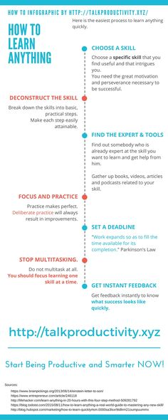 How to Learn Anything Infographic
