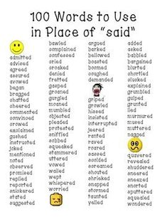 Add this handy list to student binders or notebooks, your writing station, or even blow it up for a poster! It is meant to be used as a quick reference guide for student writing. It includes a list of synonyms for the often overused word \ Essay Writing Skills, Writing Station, Book Writing Tips, English Writing Skills, Writing Words, Synonyms For Writing, Fiction Writing, Writing Help, Writing Prompts For Writers