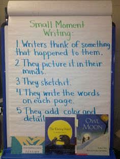 Buggy for Second Grade: Writing