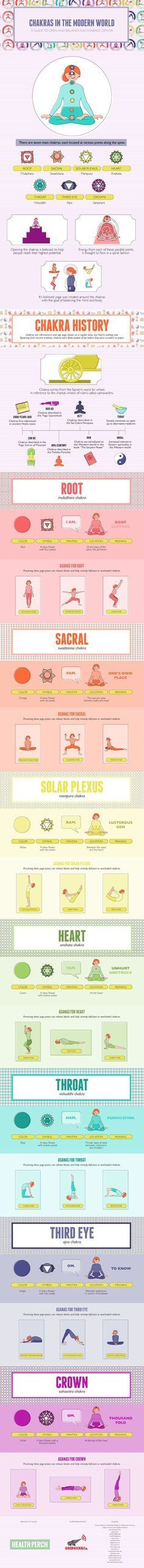 Balance Your 7 Chakras With These Yoga Poses & Mantras (Infographic):