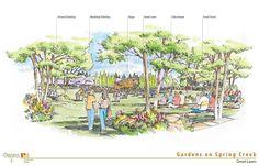 Gardens on Spring Creek breaks ground on five acres of new gardens   American Public Gardens Association